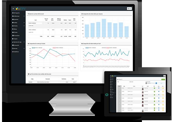 Software de Gestión para Oficinas